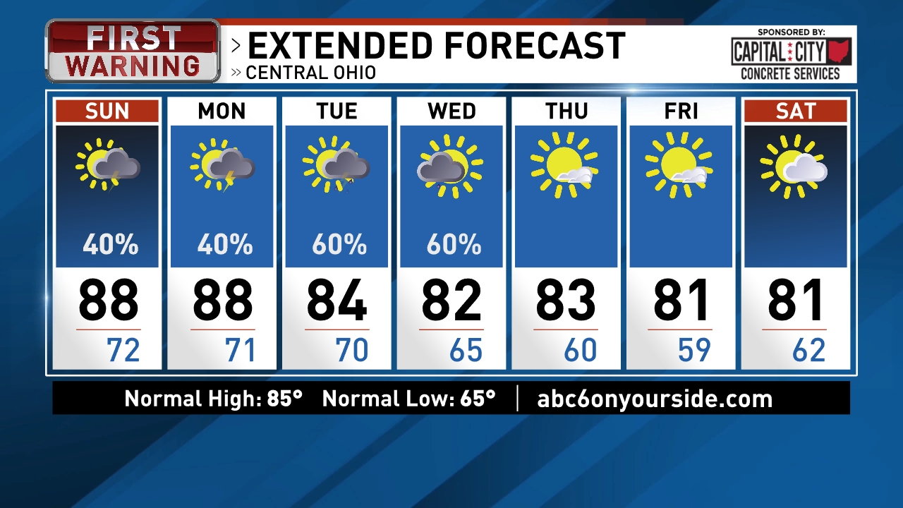 Columbus Weather | News, Weather, Sports, Breaking News | WTTE