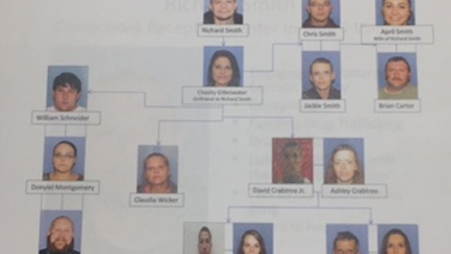 Pike County sheriff: 23 arrested in drug ring led by imprisoned man